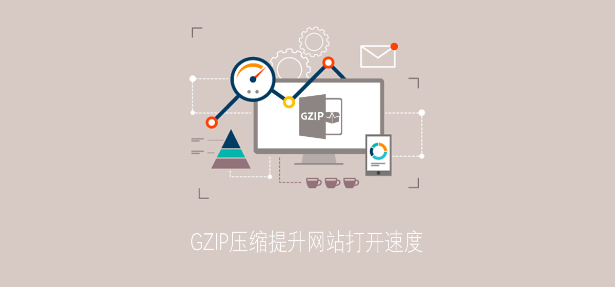 Typecho及WordPress开启GZIP压缩明显提升网站打开速度